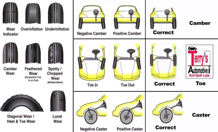 Tire Maintenance Guide Terry S Automotive And Qwik Lube